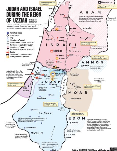 Uzziah Kingdom
